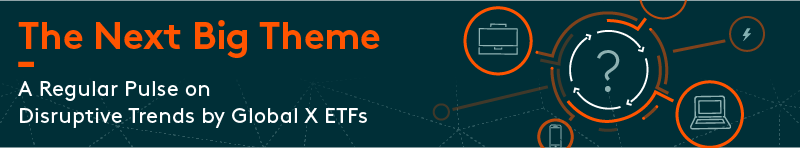 The Next Big Theme: Thematic Newsletter Global X ETFs